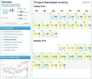 климат краснодара